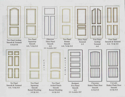Interior Doors 2 Panel 2 Panel Smooth Solid Door Internal Doors